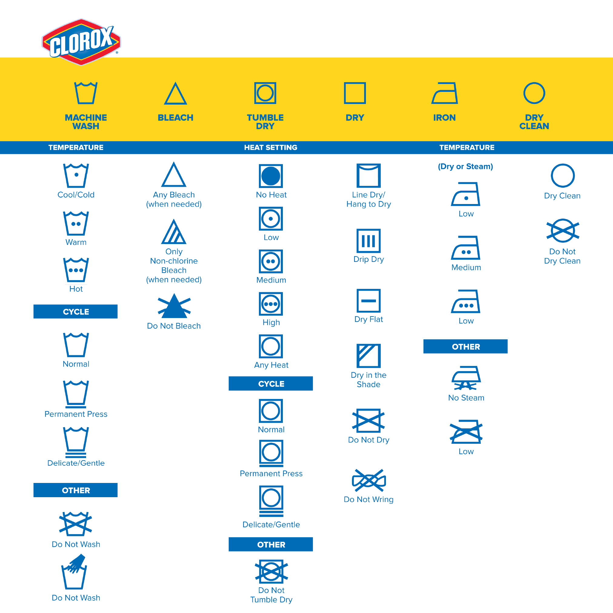 Laundry Symbols What Washing Mean